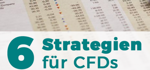 CFD-Strategien